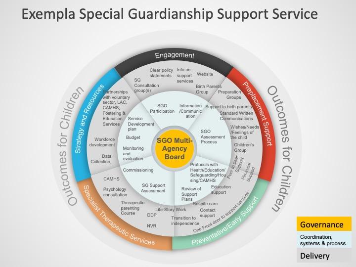 Exempla SGO graphic